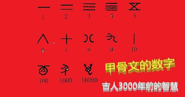 """成语一,数字""""一""""不是那么简单:古代人赋予它很多神秘的含义"""