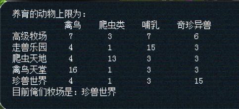 梦幻工具箱网页版,梦幻西游:经营牧场三界不够?不用担心,增加三界方法很多