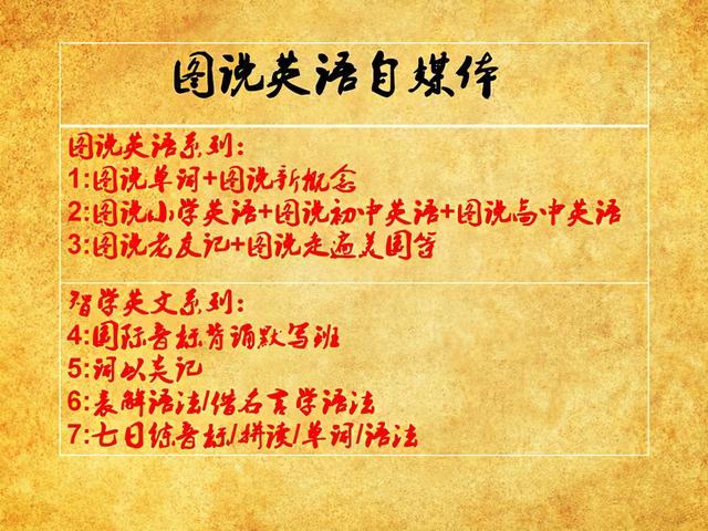 现在完成时的句子,图说英语:中考英语重点单词,短语用法汇总