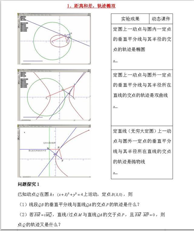 高考数学:神奇的圆锥曲线课件组合(超详细)家长转给孩子