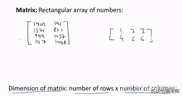 线性代数基础——矩阵、向量
