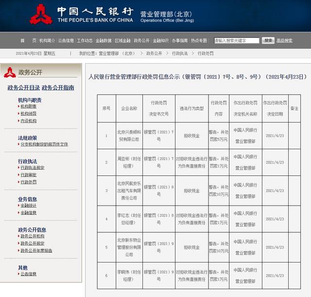 中央银行北京营管部对3家企业给出罚款单
