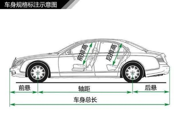 汽车的知识,牛车小百科:汽车的基础知识你了解多少?
