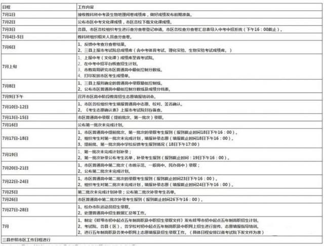 2015安徽中考成绩查询,三种查询方式!蚌埠中考成绩明天上午公布
