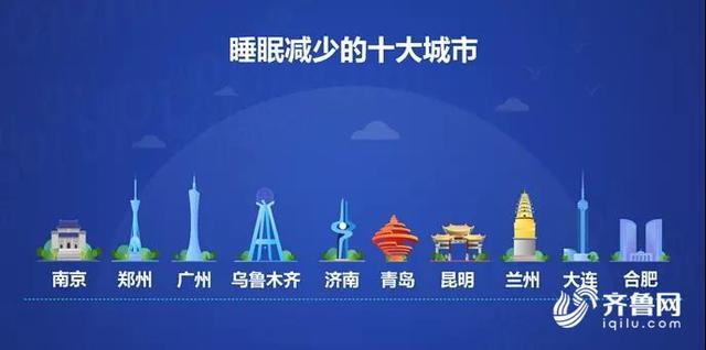 生活中的大数有哪些,中国经济生活大调查揭晓:兼顾家庭事业,山东男人全国最自信