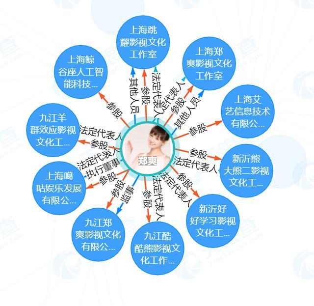 """赵丽颖涉嫌偷漏税难题 身后是什么""""招数?"""