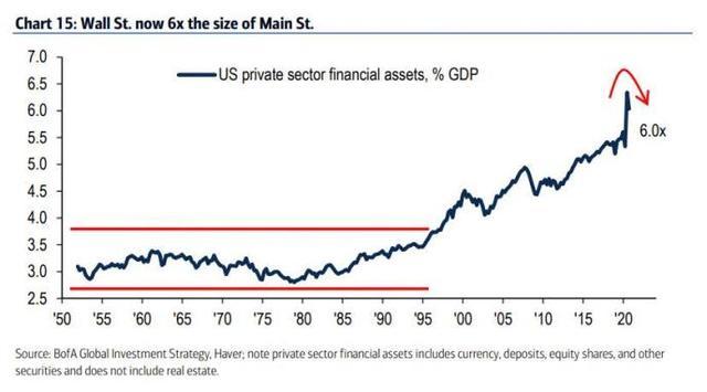 投资人,投资者正逼迫美联储采取YCC 10个理由表明鲍威尔不该和他们对抗