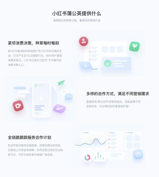 """蒲公英寓意,小红书为广告平台改名""""蒲公英"""",还正式将直播提作新业务"""