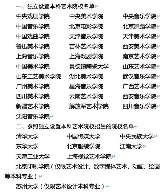 江苏省教育考试院报名,@艺考生,2021年省外高校在江苏省设点组织艺术类专业校考工作程序请收好