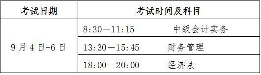中级统计师成绩查询,定了,这项考试报名及时间公布
