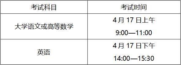 安徽省会考成绩查询,安徽省2021年专升本考试招生操作办法出炉
