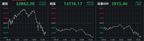 国际油价最新消息,一夜风暴!国际油价暴跌9%,美科技股大跳水!什么情况?欧美疫情又现警报,美债极致分化,情况复杂了……