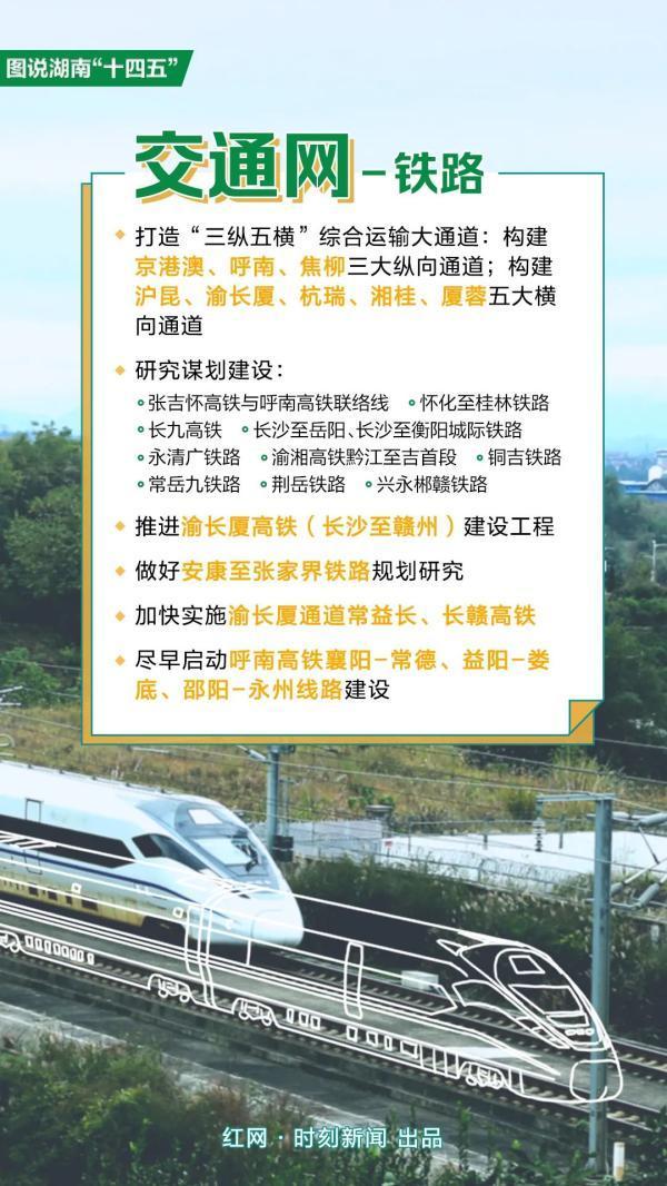 湖南国民经济和社会发展第十四个五年规划和二〇三五年远景目标纲