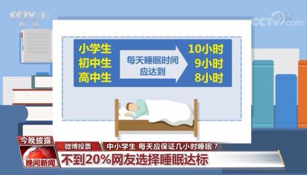 """超8成中小学生睡眠时长未达标,教育部发布""""睡眠令"""",您家孩子的睡眠时间达标了吗?"""