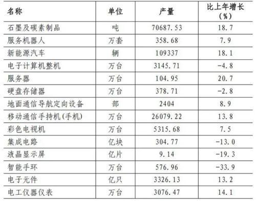 2020年深圳小学招生数同比减少6