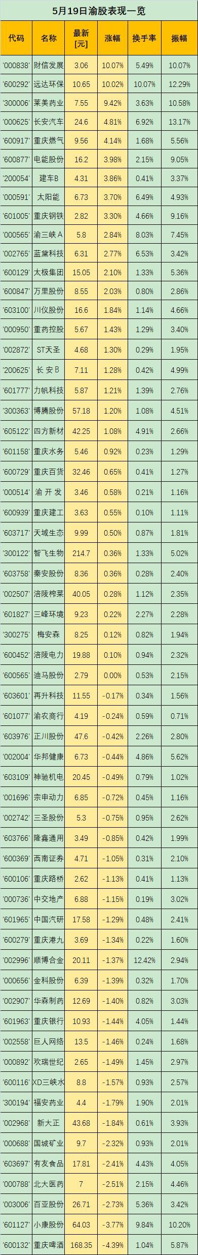 长安汽车股票,渝股点金 | 华龙证券罗涛:新能源汽车阶段强势,长安汽车宽幅震荡