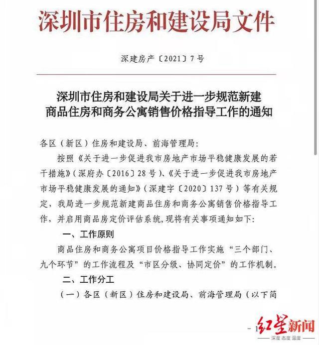 价格营销,深圳再发调控政策:精装修价格每平最高不超6000元