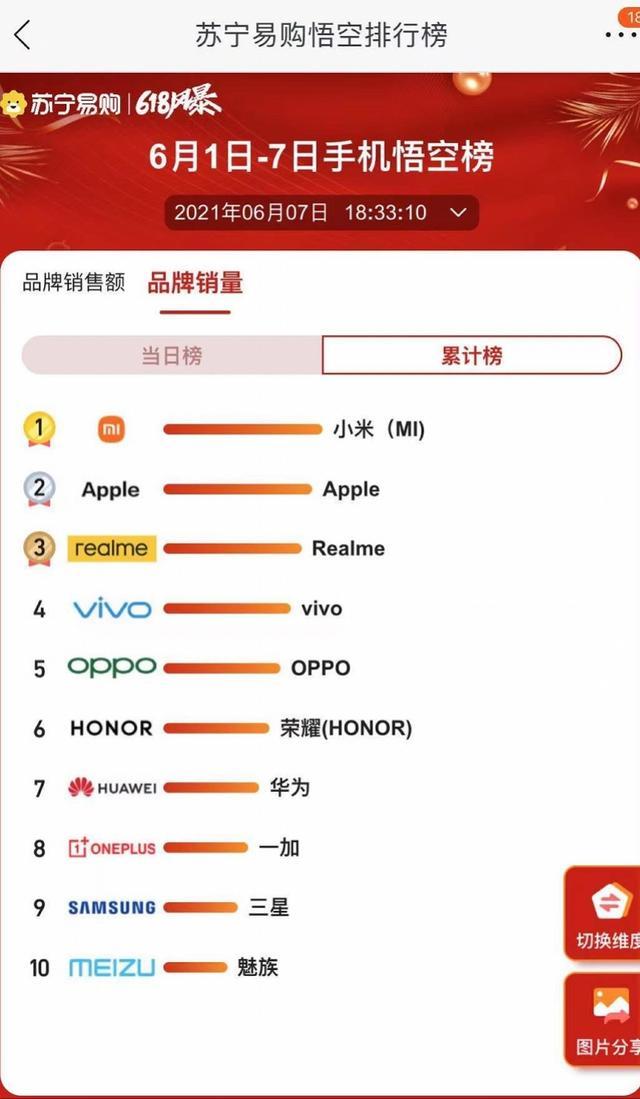 小米回应起火仓库:不是小米的,内有618备货但不影响华南 全球新闻风头榜 第4张