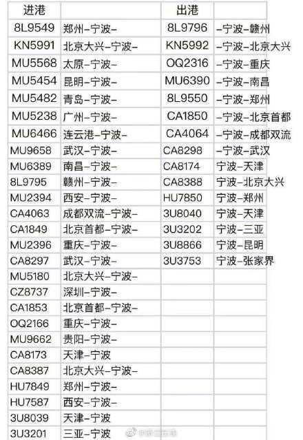 """受""""灿都""""影响 12日宁波机场已取消航班41架次"""
