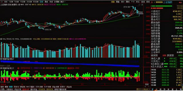 暴跌下再度暴跌,A股市场开门后连续暴跌后续如何发展?