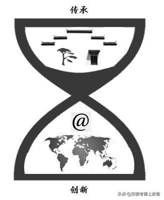 沙漏的寓意,2021安徽省考面试题:漫画题:谈谈你对漫画的理解