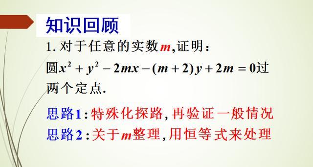 高中数学 圆方程 过定点和定值问题PPT(80页)获取