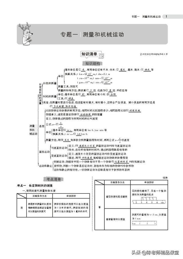 124页pdf 考英语总复习专题知识要点