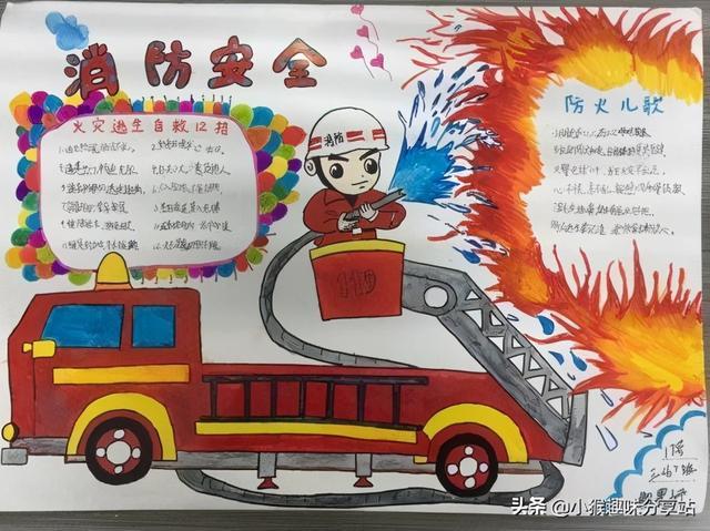 消防安全手抄报图片,消防安全手抄报大全,全新全面,简单好画