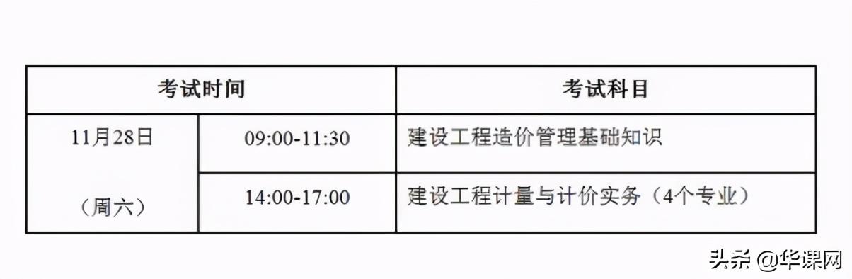 江苏省二级成绩查询,又调整!2020江苏二级造价工程师考试11月28日举行
