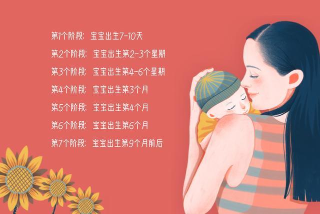 婴儿语言,6-12个月宝宝语言发育特点,如何让娃变小话痨?附详细引导法