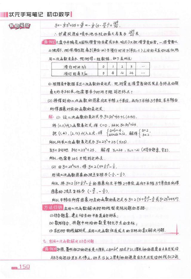 学霸熬夜整理初中数学总30章考点和典例解析方法归纳为112页