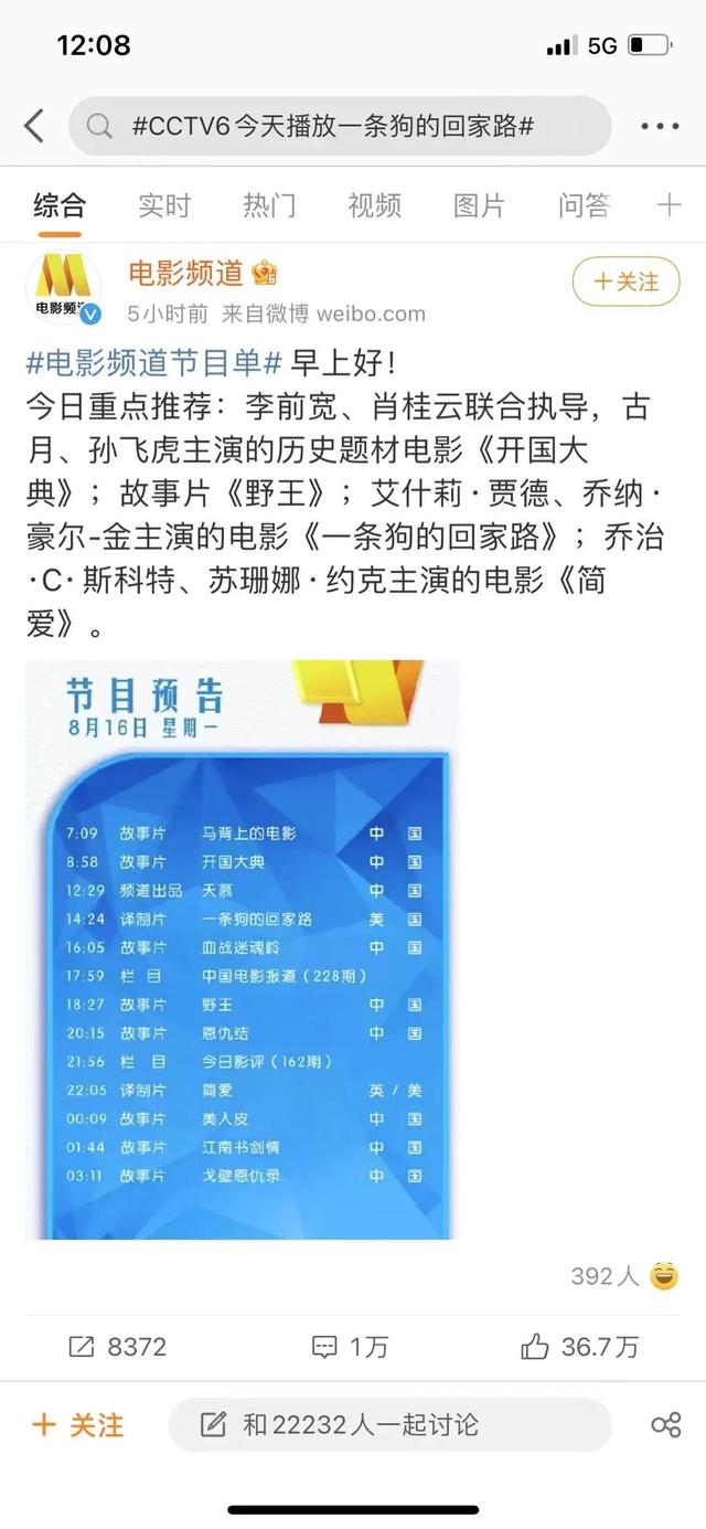 "CCTV6今天播放一条狗的回家路六公主yyds六公主真太会""应景""了"