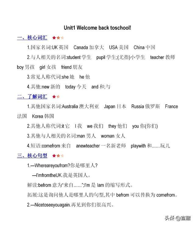 三年级英语下册:1~3单元知识点归纳,重点单词、短语、句型