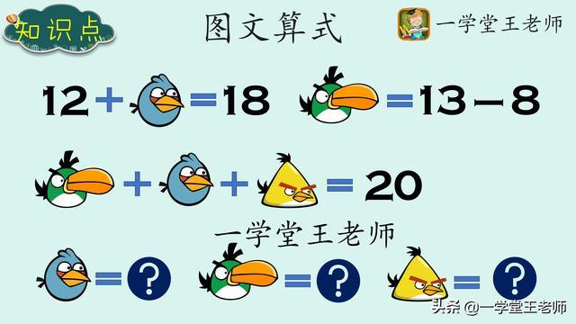 小学三年级的小朋友讲方程解题,会不会太早了?
