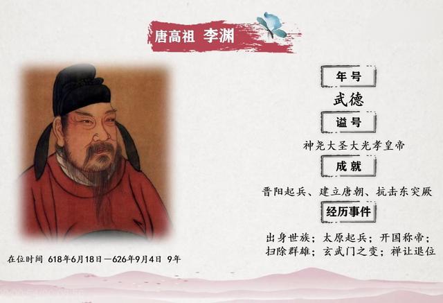 唐朝皇帝顺序简介,唐朝历代国君简介