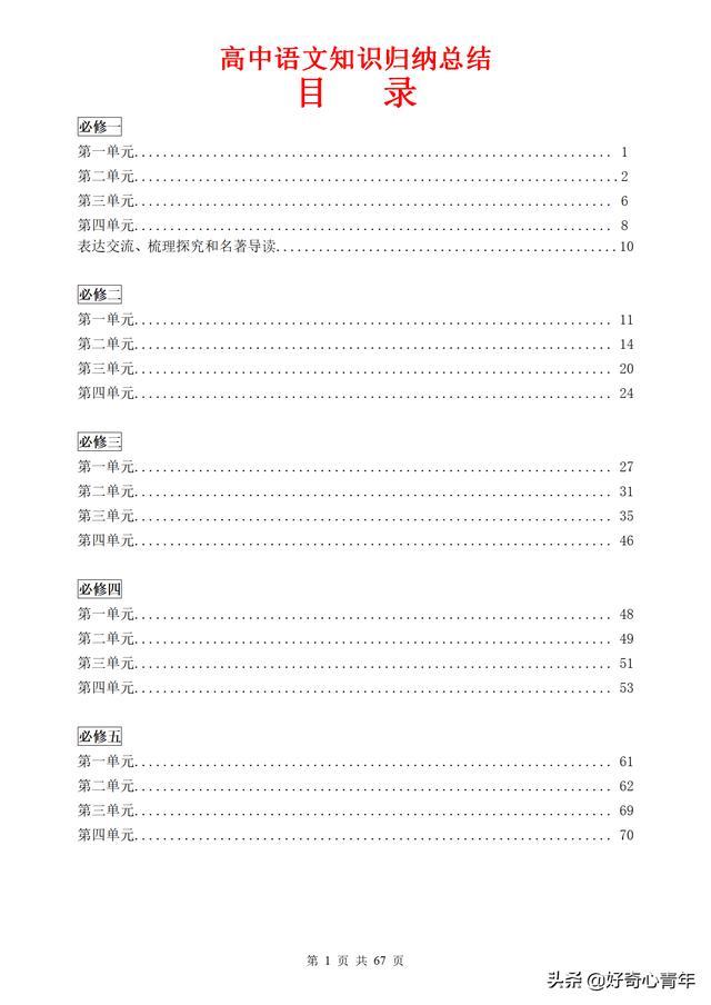 80页总结!高中语文:日常积累,用这一篇!(电子版)