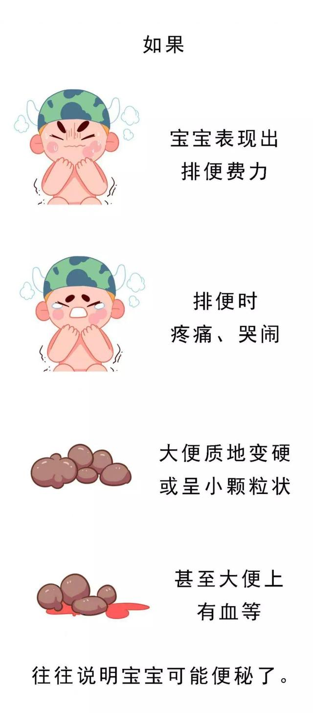 婴儿便秘怎么办,宝宝便秘了?多喝水没用,最管用的是这 4 招