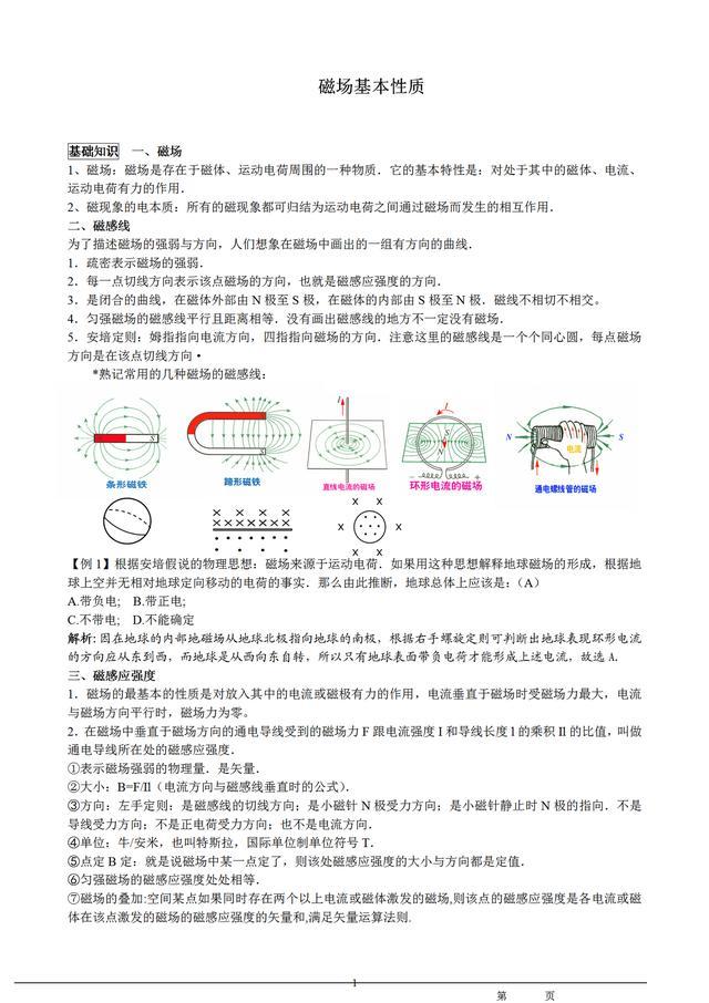 高中物理|磁场讲解|最全的知识点题型总结|建议收藏