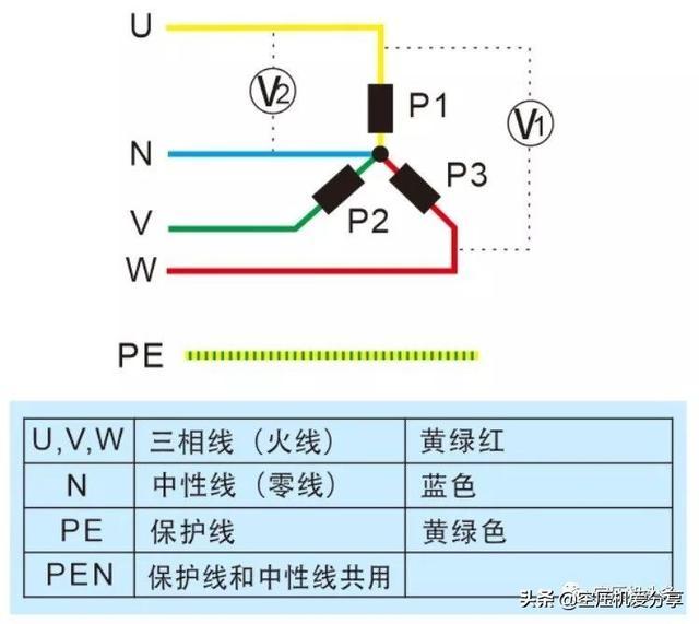 36的因数有哪些,空压机100课之036:空压机电气讲义(电源/供电、功率因数...)
