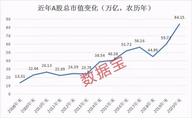 庚子年户均赚十万,贵州茅台集团增加总市值超工商银行