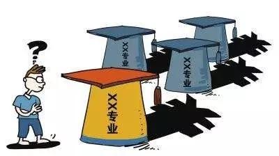 服务营销学,学历提升 五大热门专业