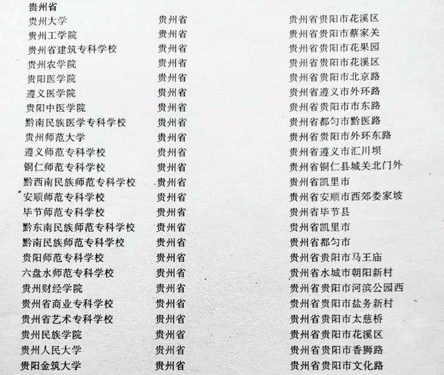 贵州有哪些大学,细数贵州24所老牌高校的变迁,如今仅有3所大学校名不变