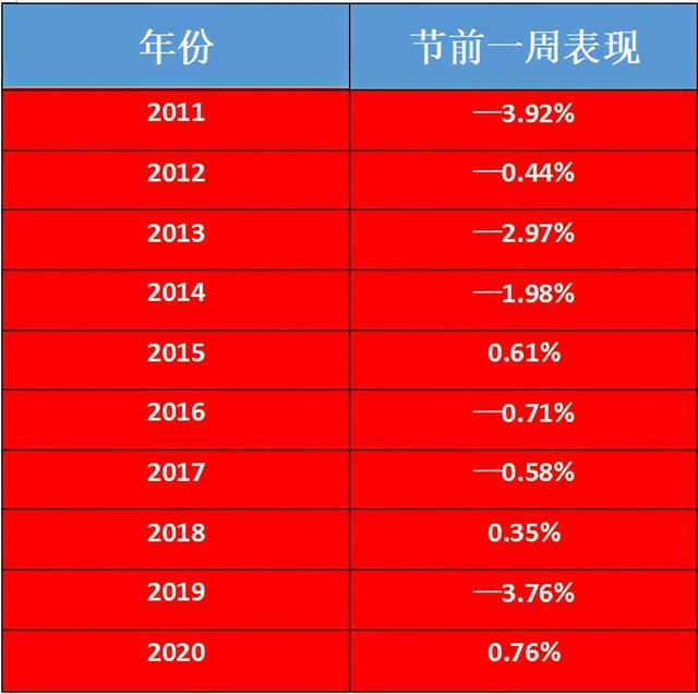 上市企业一季度报表和年度报告公布高峰时段