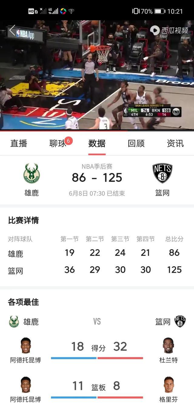 NBA季后赛雄鹿vs篮网 全球新闻风头榜 第2张