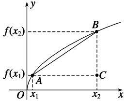 选修2-2 第一章 1.1.1 变化率问题(一)