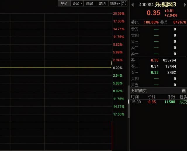 乐视网官网3将来股票价格迈向,将与FF91可否在中国与美国双