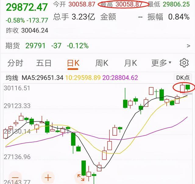 上证指数股票,全球股市都在大涨,唯独A股在大跌,这到底为什么呢?