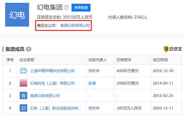 上海信乐彼成文化艺术资询有限责任公司