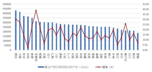 2021年上半年修建业发展统计分析