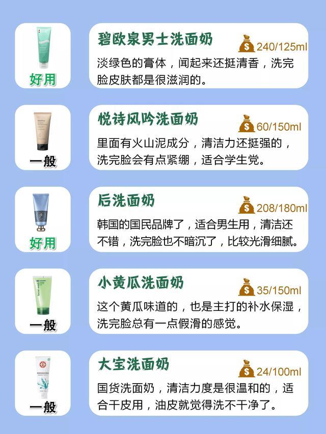 热门男士洗面奶排行榜单